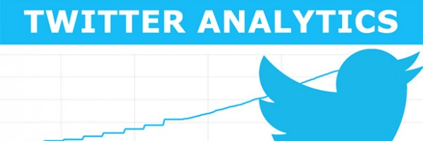 Tweet Activity analytics